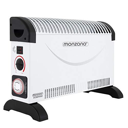Konvektor mit Thermostat von Monzana