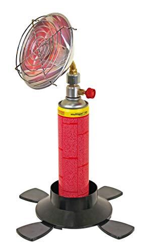 Gasheizstrahler Modell ROTEMP 1800 von Rothenberger Industrial
