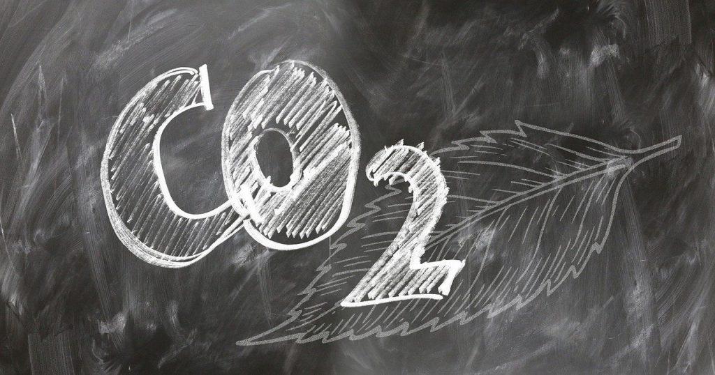 Klima Klimaschutz CO2 Kohlenstoffdioxid