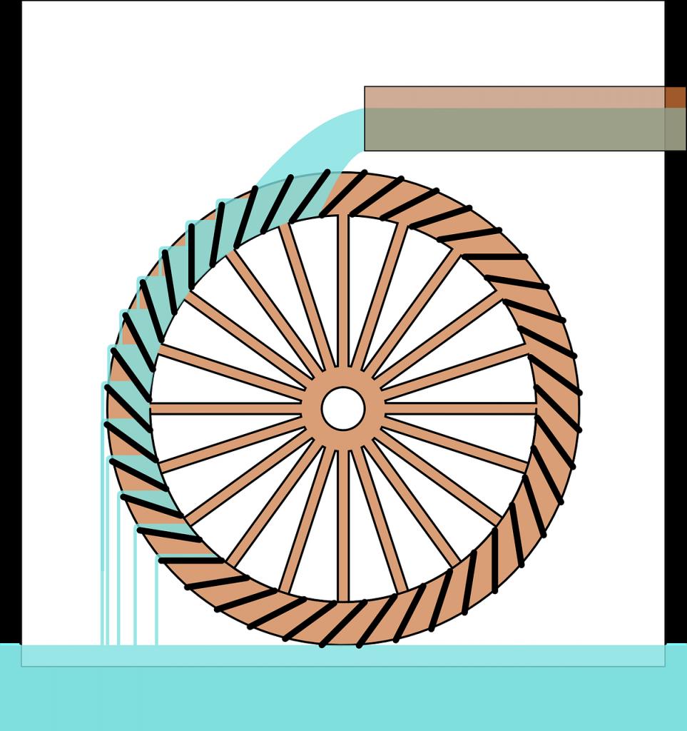 Wasser Mühle Rad